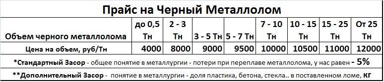 Прайс Чернина 11.2.17