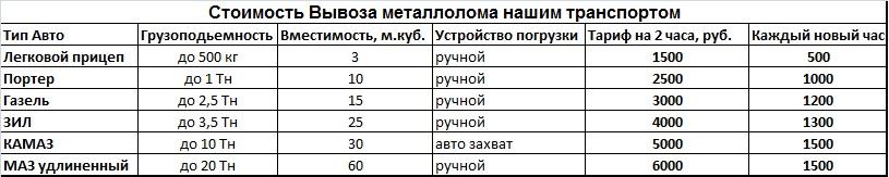 Прайс Транспорт. 11.2.17